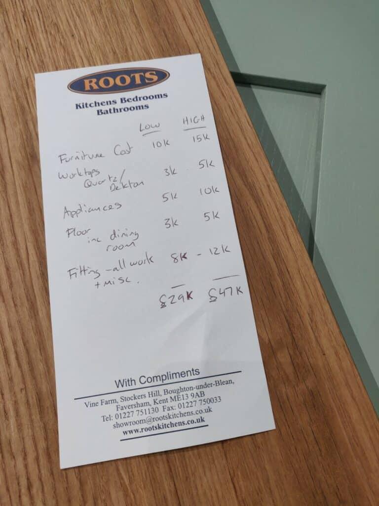 Photo of kitchen cost estimate